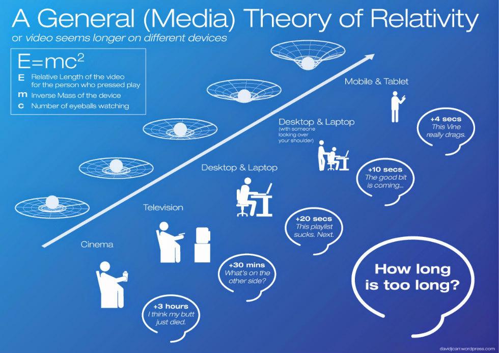teori relativitas